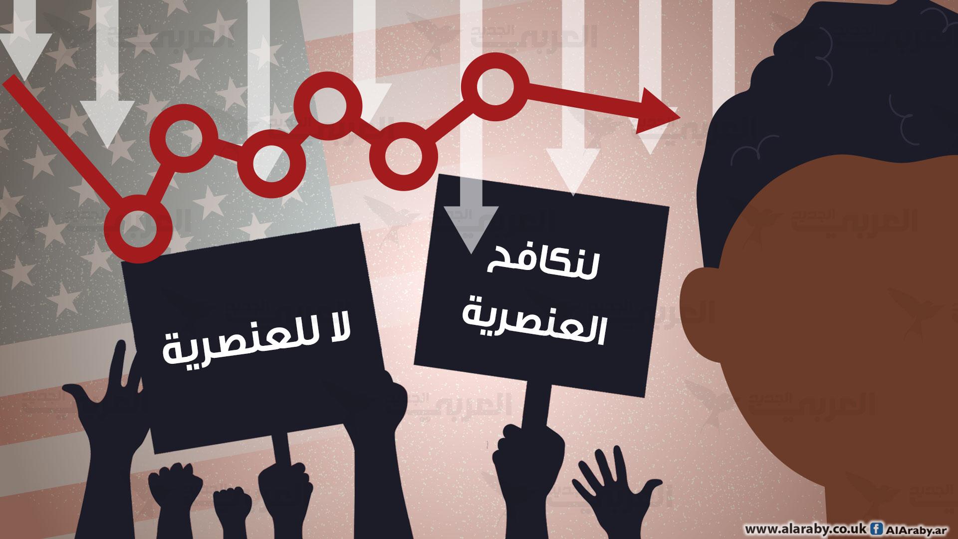 عنصرية اقتصادية في أميركا ضحيتها السود