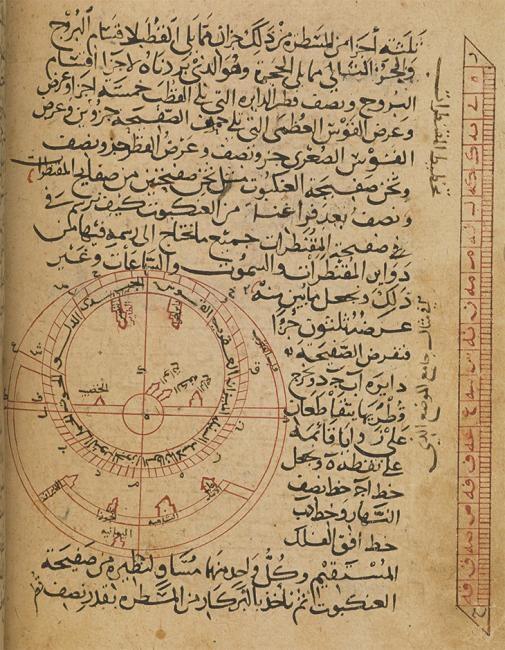 (ورقة من أطروحة الفرغاني عن الأسطرلاب المسطح، من المكتبة)