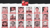 آلاف من المختفين قسريا في مصر (فيسبوك)
