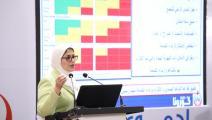 وزيرة الصحة المصرية تقول أن مصر ستشهد طفرة جديدة في أعداد المصابين بكورونا (فيسبوك)
