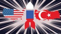 تركيا وروسيا وأميركا