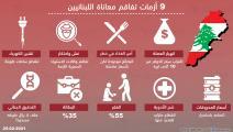 9 أزمات تحاصر اللبنانيين