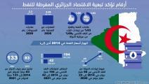 تبعية الجزائر المفرطة للنفط