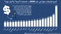 growing-companies-2021 watermarked