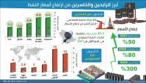 أبرز الرابحين والخاسرين من ارتفاع أسعار النفط (العربي الجديد)