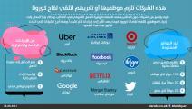 إنفوغراف أبرز الشركات التي تفرض لقاحات كورونا على موظفيها