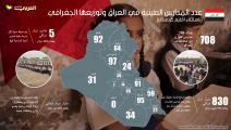المدارس الطينية في العراق