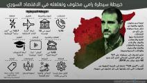 هكذا تغلغل رامي مخلوف في إفساد الاقتصاد السوري