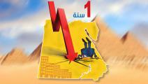 ملف السيسي في عام- العربي الجديد