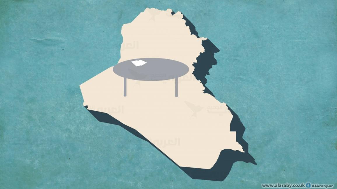 Iraq articles